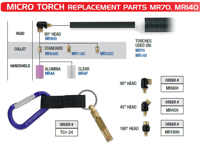 CK Micro Torch Parts
