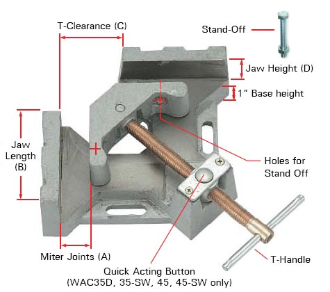 StrongHand WAC Clamp Specification